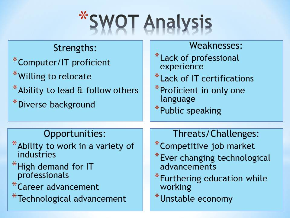 fila swot analysis